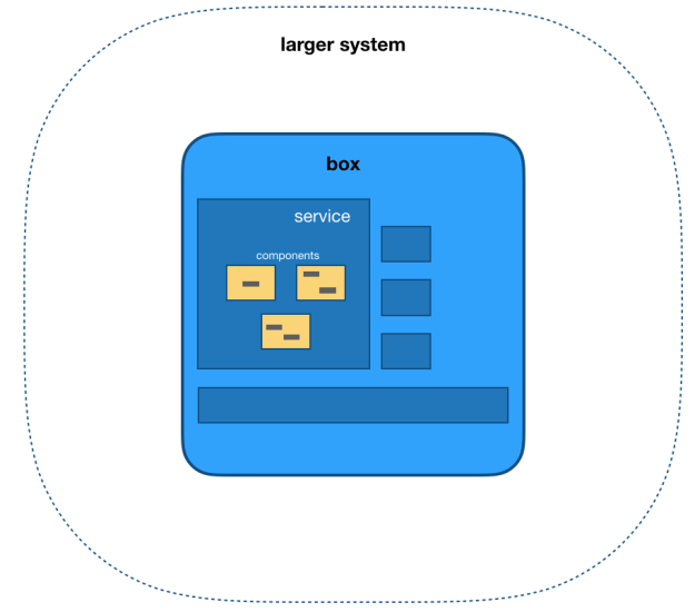 test-ladder-example-application-box
